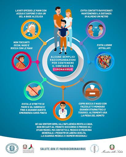 Coronavirus + Personalità patologiche